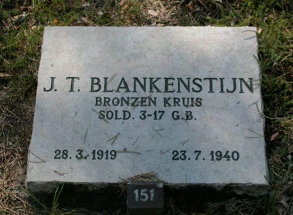 Jacobus Theodorus Blankenstijn
